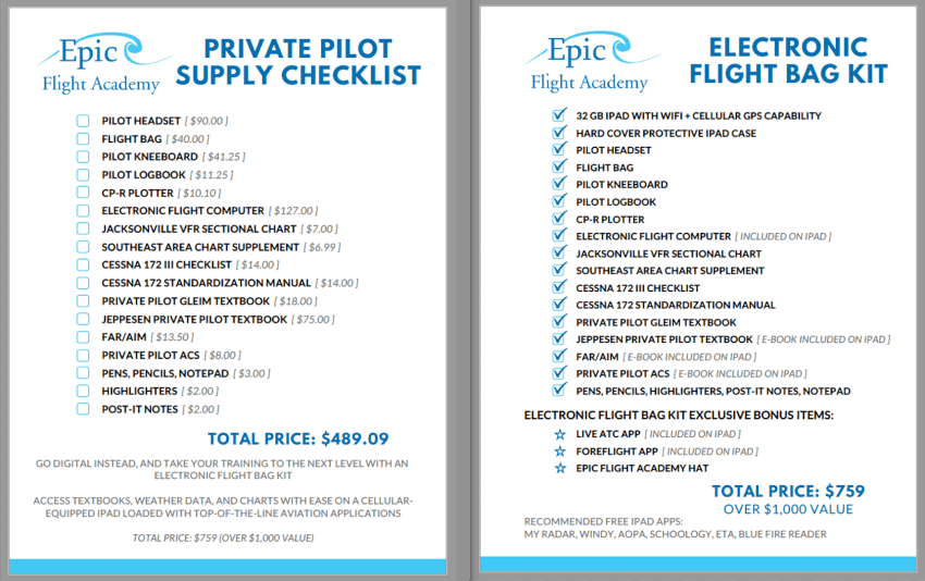 Pilot Supply Costs