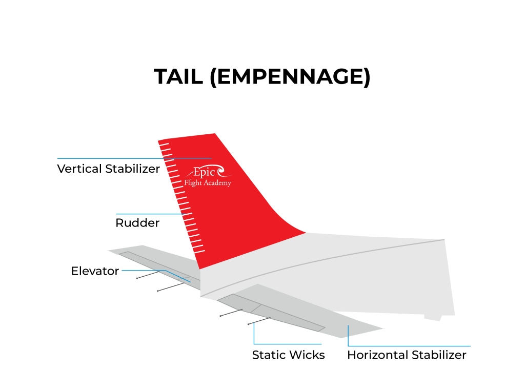 Airplane Parts Tail (Empennage)