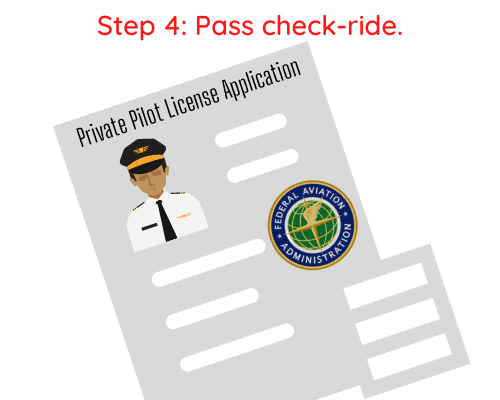 Step 4 Private Pilot License