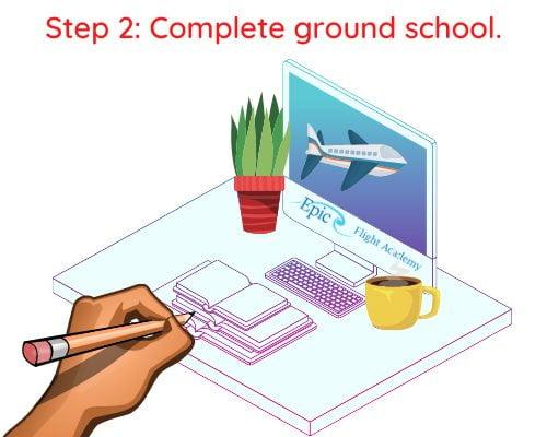 Step 2 Commercial Pilot License