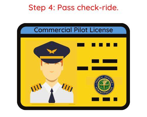 Step 4 Commercial Pilot License