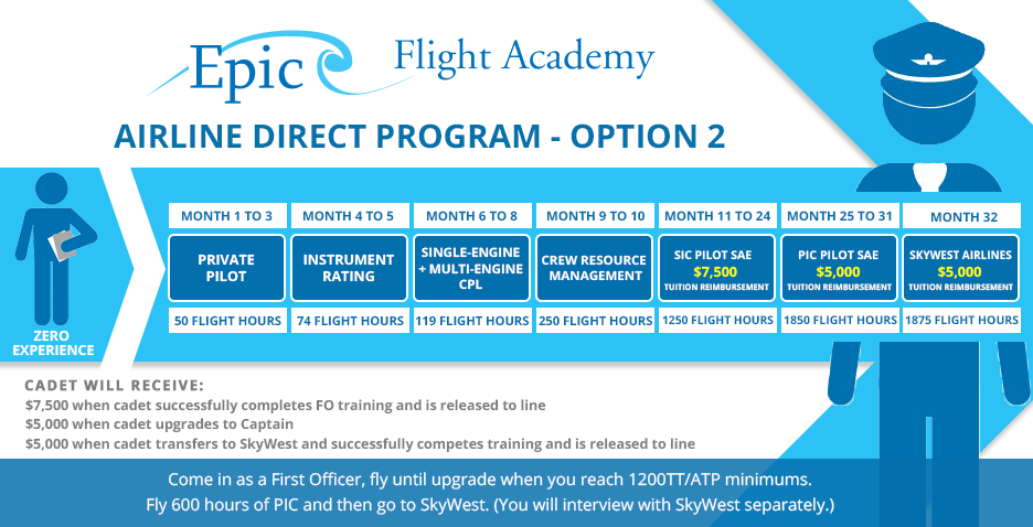 Airline Direct Schedule Option 2